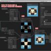 Unity Shader Graph で市松模様に画像を貼り合わせる