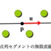 測定点群を用いた建造物モデリングのための特徴線抽出法と特徴線マッチング法