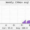 TeamFortress2のSushi鯖の累計利用者数が3万人行きました(祝)