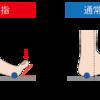 """現代では女性の3人に1人、男性の2人に1人が""""浮き指""""になっている…下半身太り、足の裏のタコや魚の目の原因も実は""""浮き指""""なんです"""