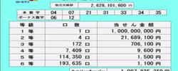 第300回ロト7抽選結果(2019年1月18日)キャリーオーバー発生!!