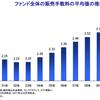 日本の投資家はなぜ、損をする投資ばかりやりたがる?