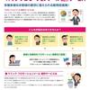 マドック プロモーションツール 制作サービス【ブランド構築】
