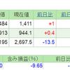 2019.4.5(金) 資産状況