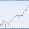 今後の投資戦略と7月末のポートフォリオはどのようになったか?