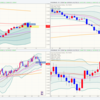 【6/8取引&明日の注目通貨】含み益大幅減でエーモンド涙目。FXは絶望の掃き溜め。