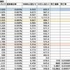 都筑区のコロナウィルス陽性者数(2021.05.21)