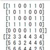 ライフゲーム / Python / 全セルのムーア近傍の和を求める / scipy.signal.convolve()