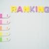 人気ブログランキングに新規登録をしました!このブログのランキングが実際に何位になるのかな?