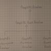 graphql-java-toolsのResolverを使ってネストされたPOJOをクライアントに返してみる!