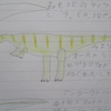 気候と恐竜1 恐竜解説その2