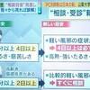 誤解?!:新型コロナウイルス感染診断に関する厚労省の姑息
