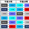 4月18日ポケモン大会ミルダム地方チャンピオンリーグ結果報告