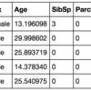 テーブルデータ向けのGAN(TGAN)で、titanicのデータを増やす