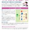 マドック ウェブUI/UX改善サービス【デジタル集客】