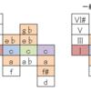 <不定調性論用語/概念紹介13>数理親和音モデル