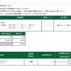 本日の株式トレード報告R2,03,05