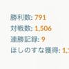 7/16 GOバトルリーグ備忘録