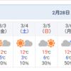 天気予報(2.28現在)