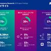 日本のモバイルによるEC利用率は73%!スマホファーストとSNS連携が今後のカギ!【PayPal調べ】
