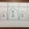 新語・流行語大賞ノミネートを祝し「将棋界の名言」をまとめてみた。