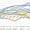 APPL、MA、V、HDが大きく上昇し、4月はリターンが14%強改善