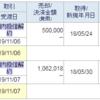【アセアロ変更】新興国株式のオーバーウェイトから時価総額平均へチェンジ!