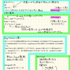ポインタ演算とコンパイラのメモリマッピングについての勉強ノート