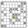 将棋ウォーズ8日目:三段の寄せ、鬼のごとし