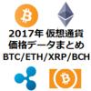 2017年の仮想通貨相場 価格データまとめ(BTC、ETH、XRP、BCH)