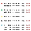 6/30(火)カラコン成績