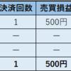 2018年11月4週目(19~24日) ループイフダン 利益3,235円