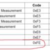 温湿度センサー HTU21D / ソフトリセットをかけてみる / micro:bit / mbed