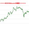 ■本日の結果■BitCoinアービトラージ取引シュミレーション結果(2017年8月30日)
