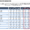 【FRONTEO, 2158】企業分析 - 2021年3月期第二四半期決算速報 - 飛躍はまだ先!PTSでは株価下落!