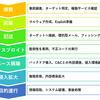 ホワイトハッカー養成講座(3) SHODAN