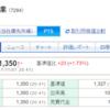 【適示開示】盟和産業(7284)の中間決算発表と株価への影響