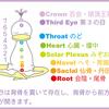 熱中症のセルフケア