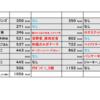 【10日目】1st period 終了