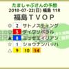福島テレビオープンは中京記念より面白い。