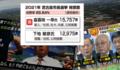 さよなら下地市政 ~ 2021年宮古島市長選挙