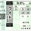 【オーシャンステークス(G3)最終予想2021】勝負馬券を無料公開!