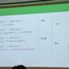 Android Dev Summit 2019 報告会でLT登壇してきました