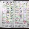 12月第3週の僕のジブン手帳。