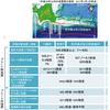 北海道を東日本大震災に匹敵するM8.8以上の超巨大地震の発生が切迫している可能性が高いと地震本部が発表!!