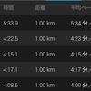 【その2】青梅マラソン2018レースレポート