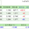 2019.1.25(金) 資産状況
