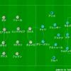 【マッチレビュー】19-20 ラ・リーガ第21節 バレンシア対バルセロナ
