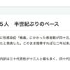【50年ぶりの大流行】長野県で梅毒流行