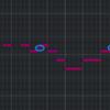 【自作曲解説】ブルーノートスケールを使いまくってやらしい雰囲気を演出する